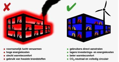 Congres: Gelderland kijkt vooruit